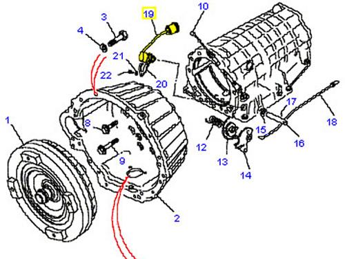land rover transmission switch xyz inhibitor discovery i